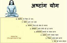 Kundalini Meditation, Meditation Music, Iyengar Yoga, Ashtanga Yoga, Yoga Asanas Names, Patanjali Yoga, Stress Yoga, Chakra Affirmations, Yoga Mantras