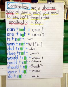 Babbling Abby: Contraction Activities {First Grade}.are a shorter way of saying 2 words Don't forget the apostrophe goes in the air Teaching Language Arts, Classroom Language, Teaching Writing, Student Teaching, Teaching Ideas, Music Classroom, Future Classroom, Kids Writing, Word Study