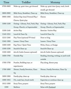 Toddler Schedule for Stay at Home Mom's include toddler side and mommy side.  | followpics.co