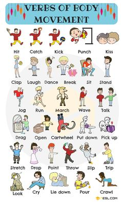 Learn English 391250286378114577 - Common Verbs of Body Movement in English [Video] – ESL Buzz Source by letsflyawaybr Learning English For Kids, Teaching English Grammar, English Lessons For Kids, Kids English, English Writing Skills, English Vocabulary Words, English Language Learning, English Study, English English