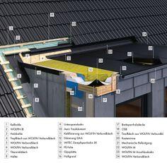 Übergang Steil- zu Flachdach – flach geneigte Gaube mit WOLFIN Dachbahnen
