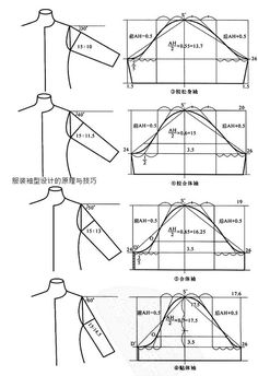 Need Some Sewing Patterns? Clone Your Clothes - Sewing Method Sewing Hacks, Sewing Tutorials, Sewing Crafts, Sewing Projects, Techniques Couture, Sewing Techniques, Pattern Cutting, Pattern Making, Dress Sewing Patterns