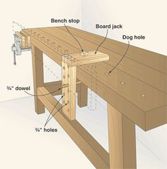 9 Glorious Clever Tips: Woodworking Projects Cnc woodworking projects cnc.Woodworking Projects Cnc w Woodworking Bench Vise, Small Woodworking Projects, Woodworking Workshop, Woodworking Techniques, Woodworking Furniture, Woodworking Plans, Wood Projects, Woodworking Classes, Woodworking Magazine