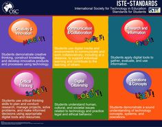 The ISTE*S Standards were adopted as OSC Technology Standards as approved by the Technology Committee in December The ISTE*S Stan. Pd Day, Healthy Preschool Snacks, Meal Planning Printable, School Librarian, Technology Integration, Quotes For Students, Nutrition Education, Worksheets For Kids, Educational Technology