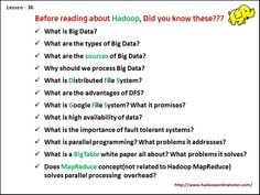 Before reading about HADOOP,  Did you know these?  http://www.hadooponlinetutor.com/