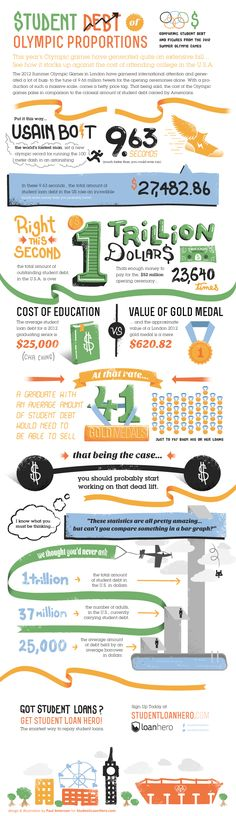 Student Debt of Olympic Proportions