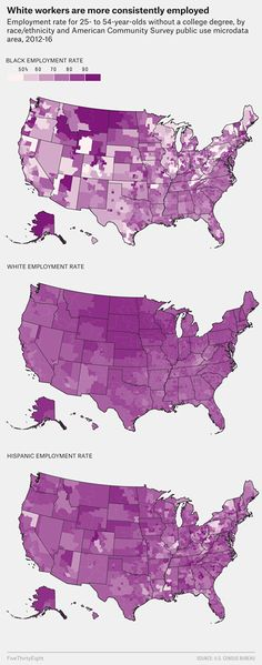 White Workers Are More Consistently Employed. Employment rate for to without a college degree, by race/ethnicity and American Community Survey public use microdatsaa area, Source: FiveThirtyEight / U. Sociology, Social Work, Statistics, Public, College, Racing, Community, American, Running