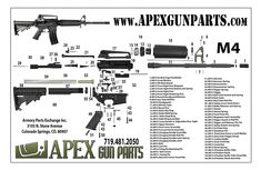 APEX Gun Parts M4 Rifle Poster