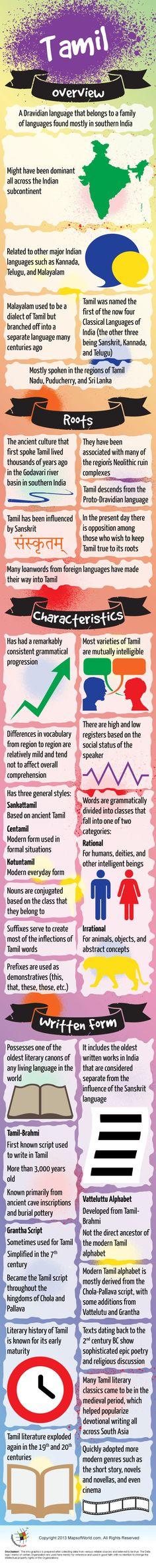 Infographic of Tamil Language.
