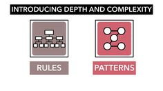 Introducing Depth and Complexity: Rules and Patterns. Video from Byrdseed.TV