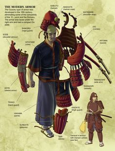Samurai Do maru armor pieces by Onikaizer