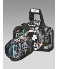 Inside a DSLR camera | How It Works Magazine