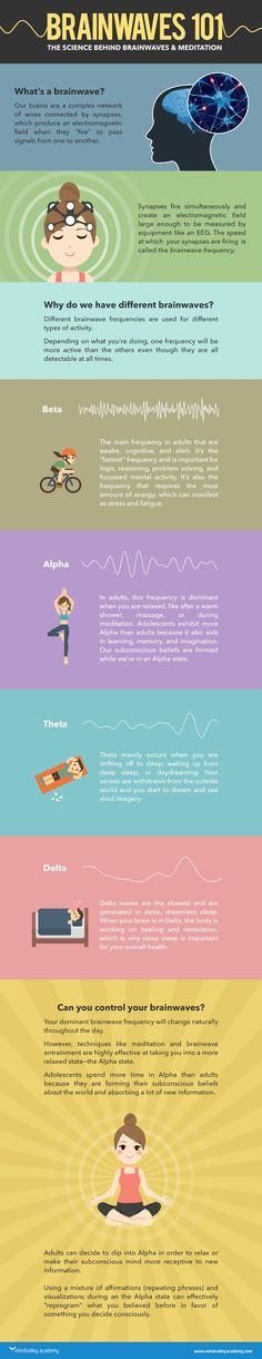 The Science Behind Brainwaves & Meditation [Infographic] | Mindvalley Academy