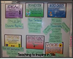 Teaching To Inspire In 5th: 6 Traits Writing