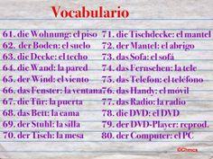 Ich bin, du bist, sie..: WORTSCHATZ (VOCABULARIO) 61 - 80