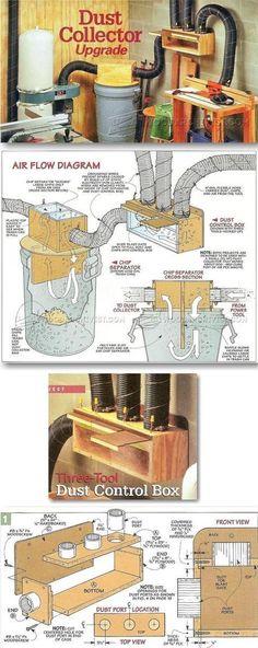 DIY Dust Collector - Dust Collection Tips, Jigs and Fixtures   http://WoodArchivist.com #woodworkingtools
