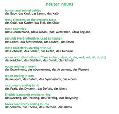 LINGUISTICS Y'ALL — languageoclock:   how to guess German genders -...
