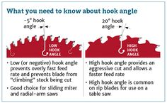 Woodworking Ideas What you need to know about hook angle. - Making smooth, safe cuts with your table saw, radial-arm saw, chop saw or sliding compound miter saw depends on having the right blade for the tool and for the type of cut you want to make. Woodworking Saws, Learn Woodworking, Woodworking Techniques, Easy Woodworking Projects, Carpentry, Dremel Projects, Woodworking Inspiration, Wood Block Crafts, Wooden Pallet Projects