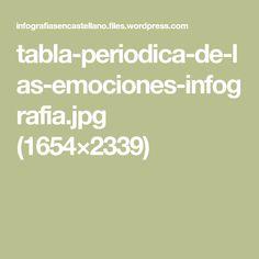 tabla-periodica-de-las-emociones-infografia.jpg (1654×2339)