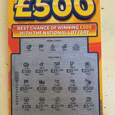 £200 #scratchcard #winner sent in by @mparkes94 #lottery # ...