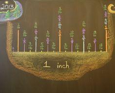 Waldorf ~ 3rd grade ~ Measure: Length ~ chalkboard drawing