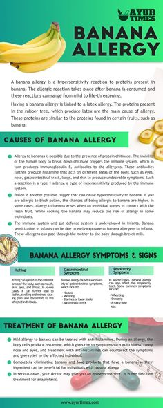 A banana allergy is a hypersensitivity reaction to proteins present in banana. The allergic reaction takes place after banana is consumed and these reactions can range from mild to life-threatening. Banana Allergy Symptoms, Hypersensitivity Reactions, Armpits Smell, Food Allergies, Seasonal Allergies, Protein, Latex Allergy, Foods To Avoid, Natural Health