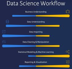 Top 100 Frequently Asked Data Science Interview Questions and Answers Computer Programming, Computer Science, Python Programming, What Is Data Science, Machine Learning Deep Learning, Big Data Visualization, Effective Learning, Interview Questions And Answers, Data Analytics
