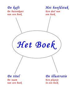 Het boek; woordweb bij boeken