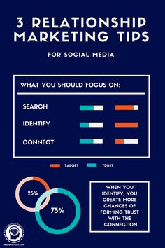 3 Tips To Evolve Your #SocialMedia Relationships