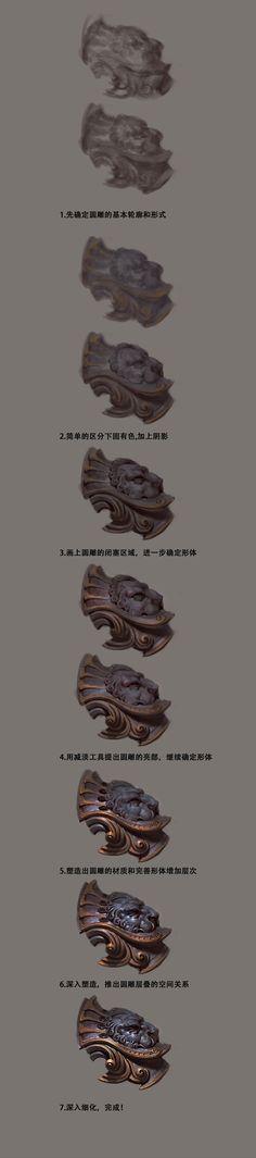 """Оригинальная картина учебник - """"Скульптура в круглой форме плеча"""" рисунок шаг _ огонь ..."""