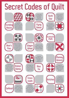 the underground railroad quilt code patterns. History of quilts as signals for the underground railroad to help slaves escape north. Quilting Quotes, Quilting Tips, Quilting Tutorials, Quilting Projects, Quilting Designs, History Of Quilting, Barn Quilt Patterns, Pattern Blocks, Barn Quilt Designs