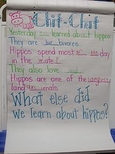 chit chat chart as part of daily morning meeting