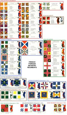 Flags of foreign regiments within the french army during SYW