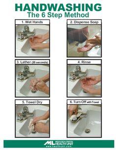 Handwashing – The 6 Step Method