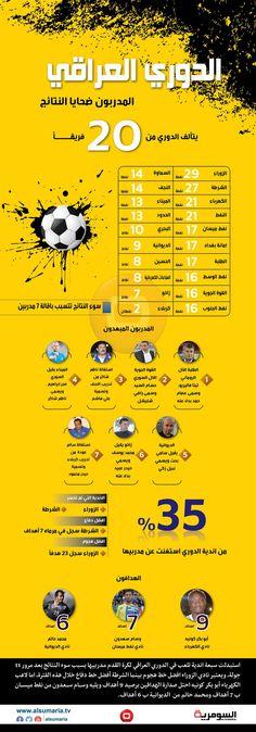 المدربون ضحايا سوء الادارات في الدوري العراقي