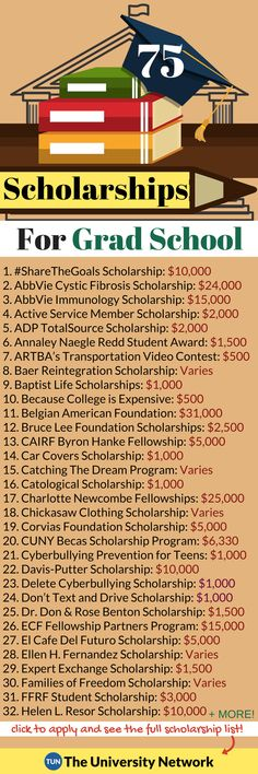 Here is a selection of Scholarships For Graduate Students that are listed on TUN. Here's a list of selected Scholarships For Graduate Students that are listed on The University Network. Scholarships For Graduate Students, Scholarships For College, College Students, College Counseling, College Teaching, Teaching Biology, Student Loans, Financial Aid For College, College Planning