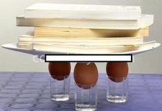 Yumurtaların Gücü Deneyi