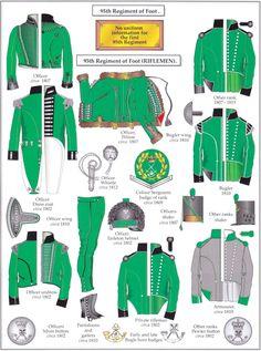 95th Rifles Uniform Detail Guide
