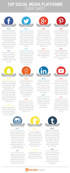 There are so many social media platforms. This infographic cheat sheet will help you decide the ones that are right for your brand.