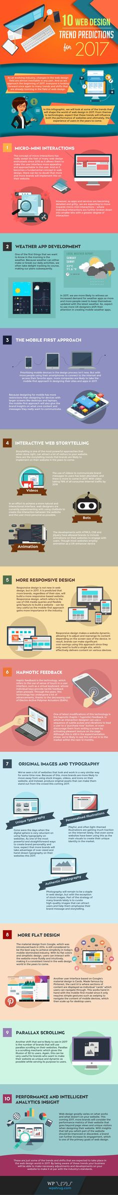 [Infographic] -10 Web Design Trend Predictions for 2017 - Looking to build a website or stay up to date on web design practices? Here�s an infographic on 10 Web Design Trends for 2017.
