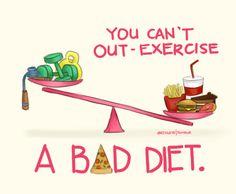 Γιατί το να τρώτε λιγότερο και να ασκείστε περισσότερο δεν σας βοηθά να χάσετε βάρος; Διαβάστε το άρθρο για να μάθετε!…