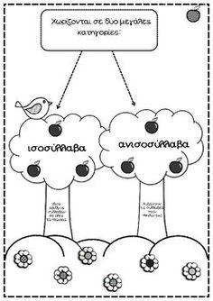 Το βιβλιαράκι των ουδέτερων ουσιαστικών (ασπρόμαυρο) Snoopy, School, Teaching Ideas, Fictional Characters, Art, Art Background, Kunst, Performing Arts, Fantasy Characters