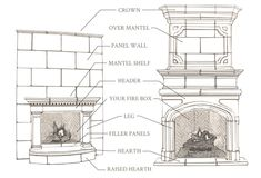 Welcome to the Technical Information side of our site. Use DeVinci Cast Stone's Fireplace Anatomy image below to begin to familiarize yourself with the different parts of a cast stone fireplace surround. Stone Mantle, Cast Stone Fireplace, Stone Fireplace Surround, Backyard Fireplace, Fireplace Remodel, Fireplace Mantle, Living Room Mantle, Anatomy Images, Arquitetura
