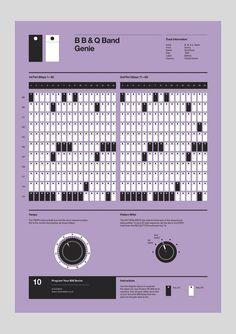 Shop of the poster series by Rob Ricketts Dj Music, Music Mix, Music Stuff, Drum Patterns, Drums Beats, Recording Studio Design, Soul Funk, Home Studio Music, Drum Machine