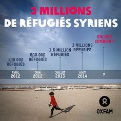 3 millions de réfugiés syriens. Combien y en faudra-t-il encore avant qu'une solution durable émerge ?