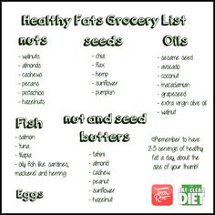 Download your Healthy Fats Grocery List!