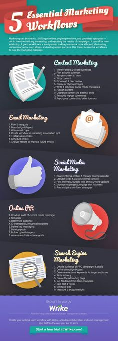 Content Marketing, SEO, Email, Social Media, Online PR: 5 essential marketing workflows to cure the marketing madness. #Infographic