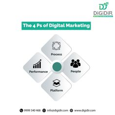 Here it is! The right way to present your business online. . . . . #digidir #4ps #digitalmarketing #Flowchart #infographic #waytopresent #onlinepresence #socialpresence #audience #insights #OnlinePromotion #socialmedia #seo #onlineplatform #demographics #digitalpresence #onlinemarketing #marketingstrategy #digitalagency #agency #promoteyourbusiness