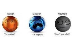 Proton, Electron, Neutron