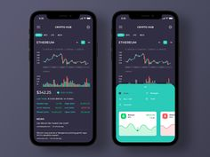 Finance App designed by Manoj Rajput for Mindinventory. Connect with them on Dribbble; the global community for designers and creative professionals. Dashboard Design, App Ui Design, Interface Design, Web Dashboard, User Interface, Pop Design, Graphic Design, Flat Design, App Design Inspiration